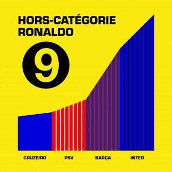 Hors-Catégorie : Ronaldo